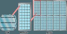Sanyo HIT vs. Mitsubishi Solar Panels