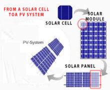 build solar panels