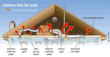 attic energy saving tips