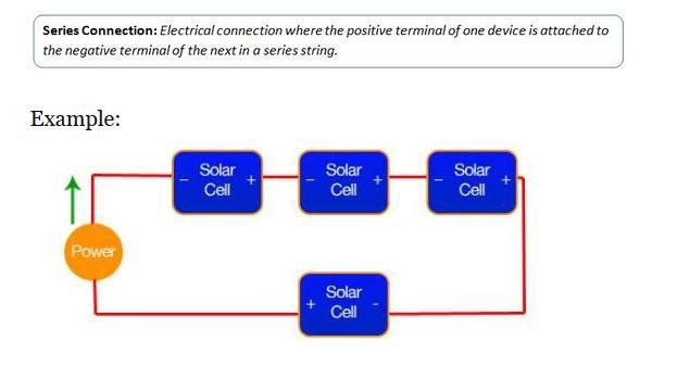 solar wiring example