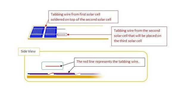 solar cell 4